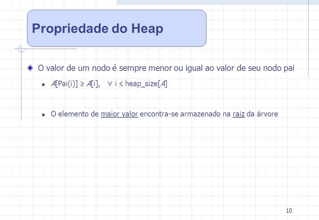 Propriedade do Heap O valor de um nodo é sempre menor ou igual ao valor de seu nodo pai. A[Pai(i)]  A[i],  i  heap_size[A]